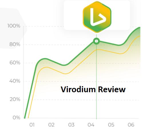 Virodum Review